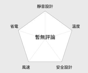 金展輝 360°旋轉立扇 - 10吋 ((AB-1012) 雷達圖