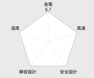 HERAN禾聯 智慧人體感應陶瓷電暖器(LNA-998) 雷達圖