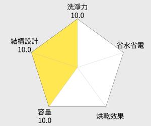 上豪10人份烘碗機(DH-1565) 雷達圖