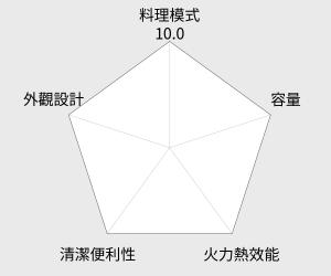 大家源 旋風烘焙電烤箱 - 35L (TCY-3855) 雷達圖
