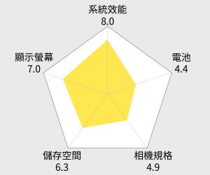 Xiaomi 紅米Note 4G 增強版 2G/8G 5.5吋 四核心4G LTE智慧型手機 雷達圖