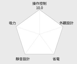 TECO東元 2合1無線吸塵器(XJ1801CBG) 雷達圖