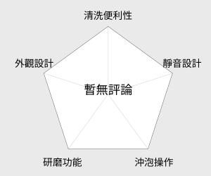 SANYO 台灣三洋4人份咖啡機(SAC-P30) 雷達圖