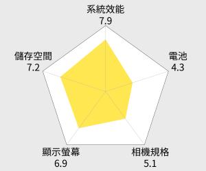 HTC 宏達電 one m9 32G 5吋 八核心全新旗艦機 雷達圖