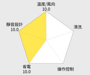 FUJITSU富士通用T系列變頻【冷暖】分離式(ASCG/AOCG32LTT) 雷達圖