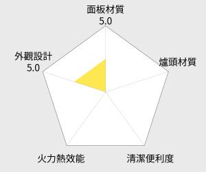 櫻花炒翻天三環爐(G-5610K) 雷達圖