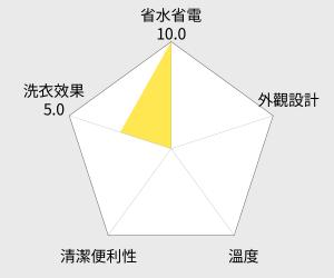 勳風10公斤超高速脫水機(HF-929) 雷達圖