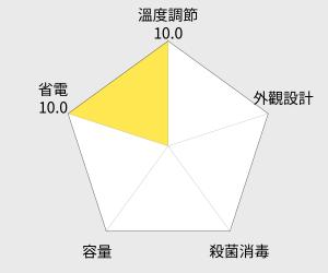 晶工牌省電奇機光控溫熱全自動開飲機(JD-3713) 雷達圖