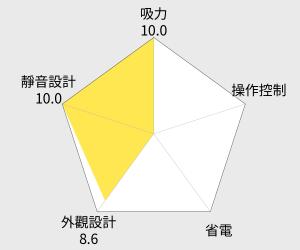 HITACHI 日立 350W真空吸塵器(CV-AM14) 雷達圖