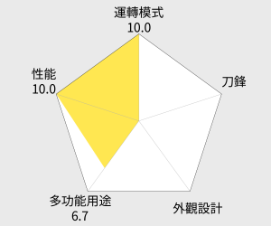 WRIGHT王電全功能調理冰沙機 (WB-6800) 雷達圖