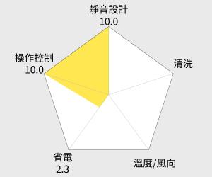 TECO東元高能效窗型冷氣 (右吹式) (MW20FR1) 雷達圖