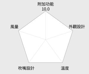 達新牌 陶瓷負離子吹風機(TS-608) 雷達圖