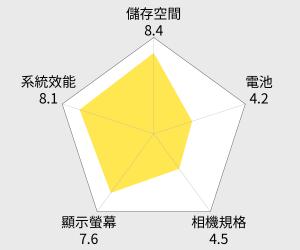 HTC J 日系美型智慧型手機 雷達圖