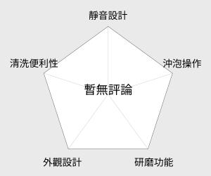 DAINICHI CAFEPRO生豆烘培咖啡機(MC-520) 雷達圖