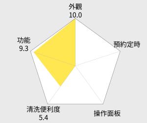 fujidinos 二重窯美味陶鍋 雷達圖