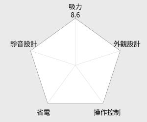 HITACHI 日立 免紙袋型吸塵器 - 550w (CVSJ11T) 雷達圖