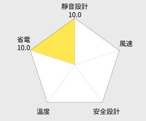 大家源10吋輕巧桌扇(TCY-8610A) 雷達圖
