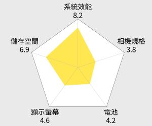 ASUS ZenFone 3 ZOOM 5.5吋雙鏡頭智慧機 (ZE553KL) 64G 雷達圖