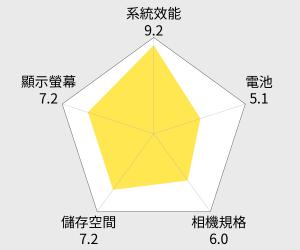 華為HUAWEI 榮耀 4X 5.5吋八核心智慧機 雷達圖