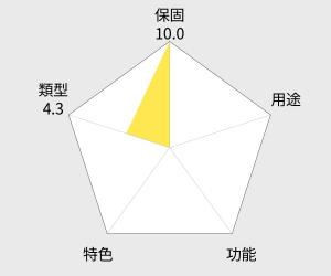 飛利浦淨顏煥采潔膚儀 (SC5265) 雷達圖