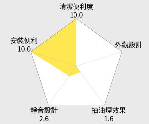 喜特麗120cm營業用除油排油煙機(JT-1200) 雷達圖