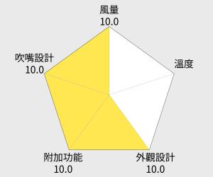 達新負離子專業吹風機(TS-2390) 雷達圖