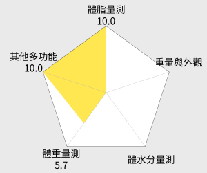 OMRON歐姆龍 體重體脂計(HBF-701) 雷達圖