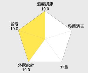 東龍 3.2公升E-VIP真空保溫省電熱水瓶 (TE-2532) 雷達圖