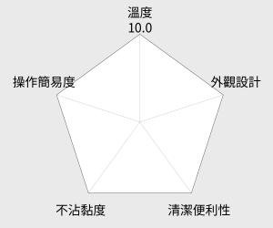imarflex 伊瑪 5合1烤盤鬆餅機 (IW-702) 雷達圖