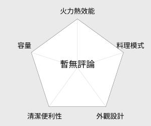 尚朋堂8公升小烤箱(SO-388) 雷達圖