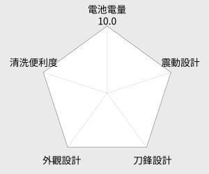 HITACHI日立 水洗式鼻毛刀(BM03) 雷達圖