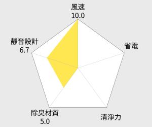 日立14坪內用(日本原裝)脫臭加濕清淨機(UDP-J80) 雷達圖