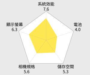 SONY Xperia Z3 Compact D5833 4.6吋 四核心防水智慧型手機 雷達圖
