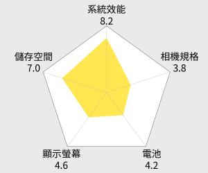 ASUS 3G/32G智慧型手機 ZenFone 3 Max(ZC553KL) 雷達圖