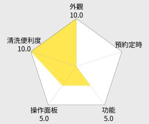 TIGER虎牌 六人份高火力IH炊飯電子鍋 (JKW-A10R) 雷達圖