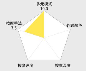 tokuyo 3D-Master旗艦級全方位零重力按摩椅(TC-689) 雷達圖