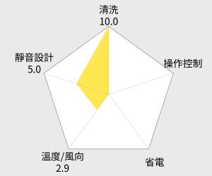 Panasonic國際牌 5-7坪變頻冷專一對一 (CS-LX40A2+CU-LX40CA2) 雷達圖
