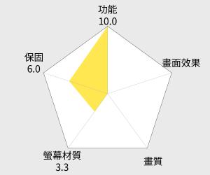 CHIMEI 奇美48吋直下式LED液晶顯示器(TL-48LK60) 雷達圖