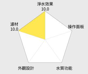 TORAY東麗 迷你型生飲淨水器(MK205MX) 雷達圖