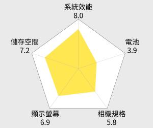 SONY Xperia XZ 五軸防手震手機 山茶花粉 (F8332) 雷達圖
