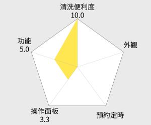 kolin歌林 6人份微電腦厚釜電子鍋(NJ-MN602S) 雷達圖