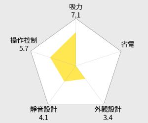 Electrolux伊萊克斯 Lite Ⅱ 精靈二代集塵盒HEPA吸塵器(Z1860) 雷達圖