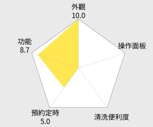 象印 多段式壓力IH微電腦電子鍋 - 六人份 (NP-NDF10) 雷達圖
