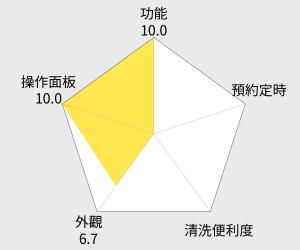 象印10人份七段壓力IH電子鍋(NP-NCF18) 雷達圖