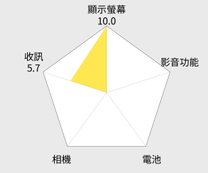 Benten G603 雙卡雙待3G直立式手機 雷達圖