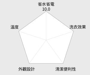 Panasonic 國際牌 16kg ECONAVI洗脫烘滾筒洗衣機 (NA-V178DDH) 雷達圖