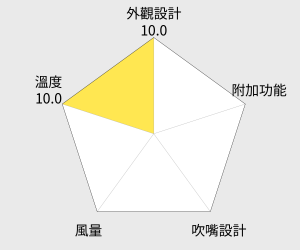 Panasonic 國際牌百變整髮器三件組(EH-KA31) 雷達圖