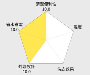 尚朋堂8公斤高速脫水機(SPT-0800) 雷達圖