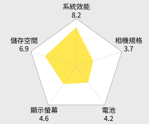 ASUS ZenFone 3 八核5.2吋心手機 ZE520KL (64G) 雷達圖