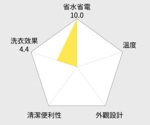 LG 樂金 蒸善美DD直驅變頻洗衣機 - 12公斤 (WT-SD126HVG) 雷達圖